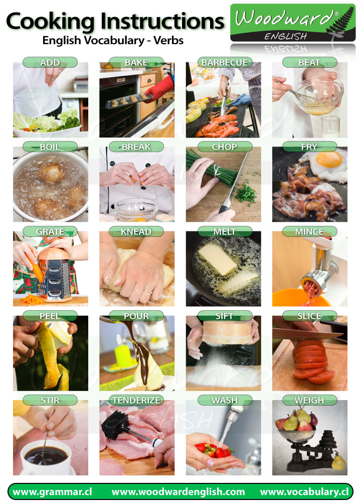 good cook meat thermometer instructions