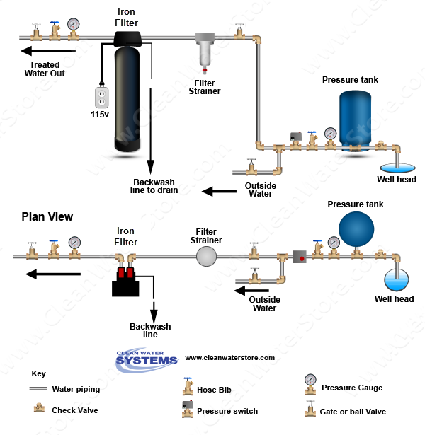 kinetico water filter replacement instructions